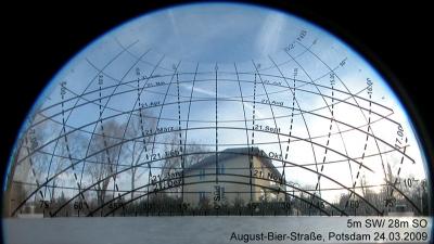 Solargeometrische Aufnahme