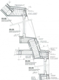 Details Dachaufbau